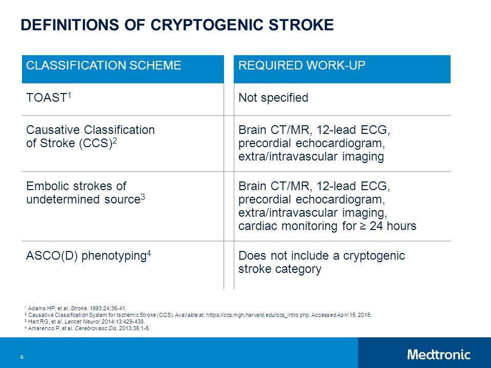 stroke epidemiology