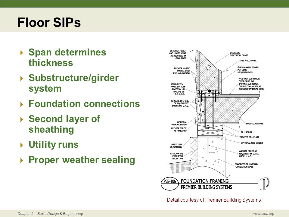 Basic design engineering ppt download for Sip building systems