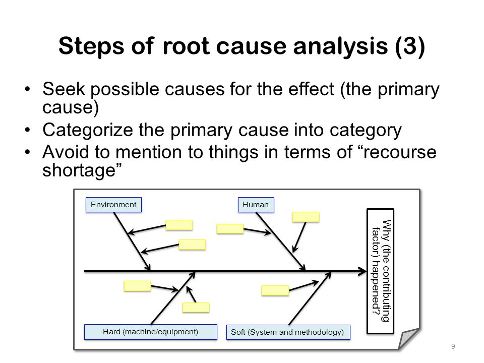 an analysis of the roots of human nature The concept of mental health, given its polysemic nature and its imprecise borders, benefits from a historical perspective to be better understood what today is broadly understood by mental health can have its origins tracked back to developments in public health, in clinical psychiatry and in other branches of knowledge.