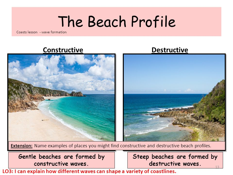 The Beach Profile Constructive Destructive