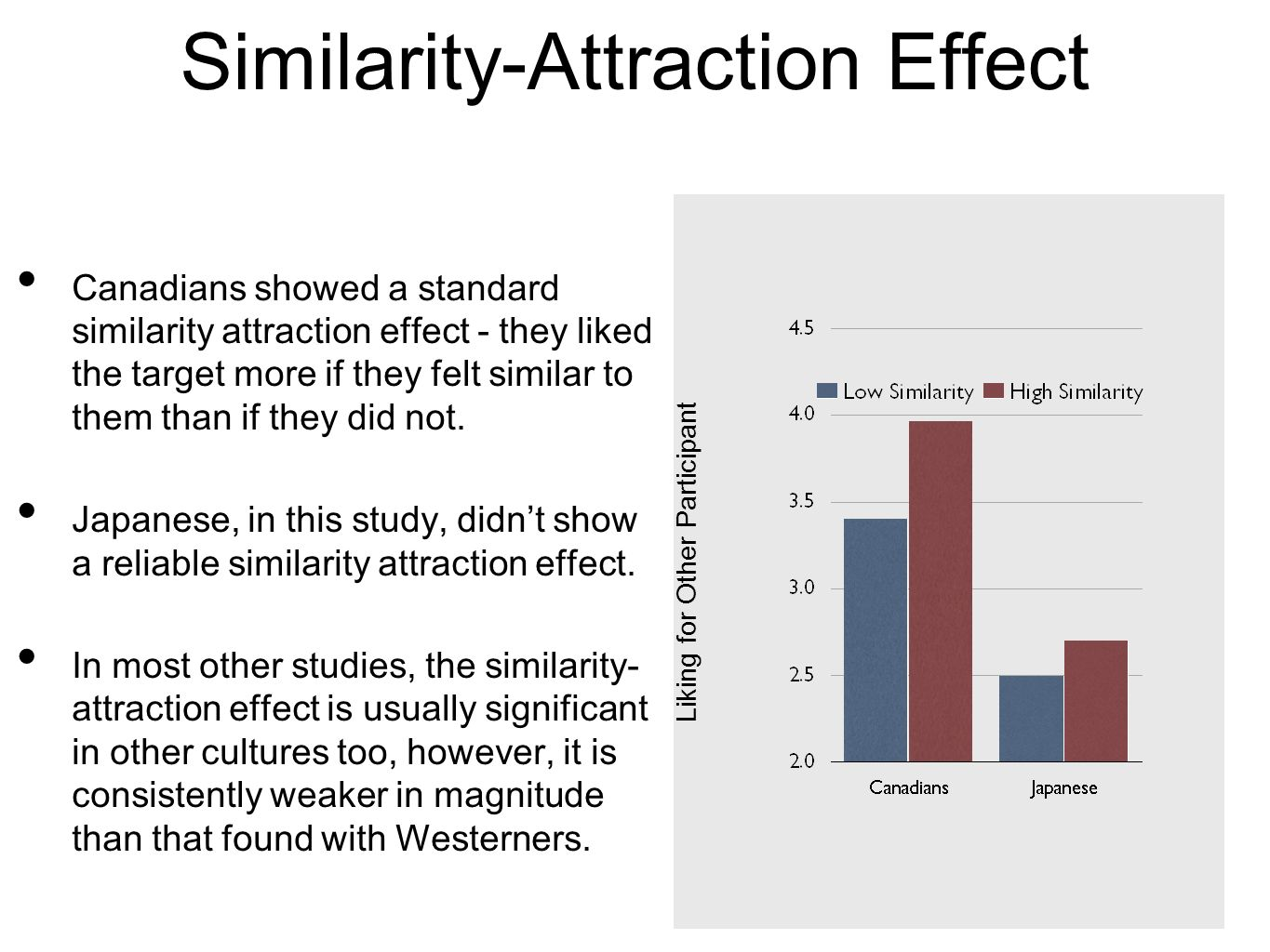 Similarity and Attraction: A Longitudinal Study - ResearchGate
