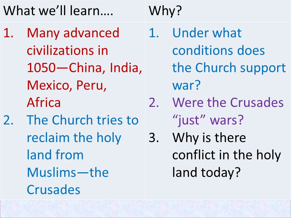 What we'll learn…. Why Many advanced civilizations in 1050—China, India, Mexico, Peru, Africa.