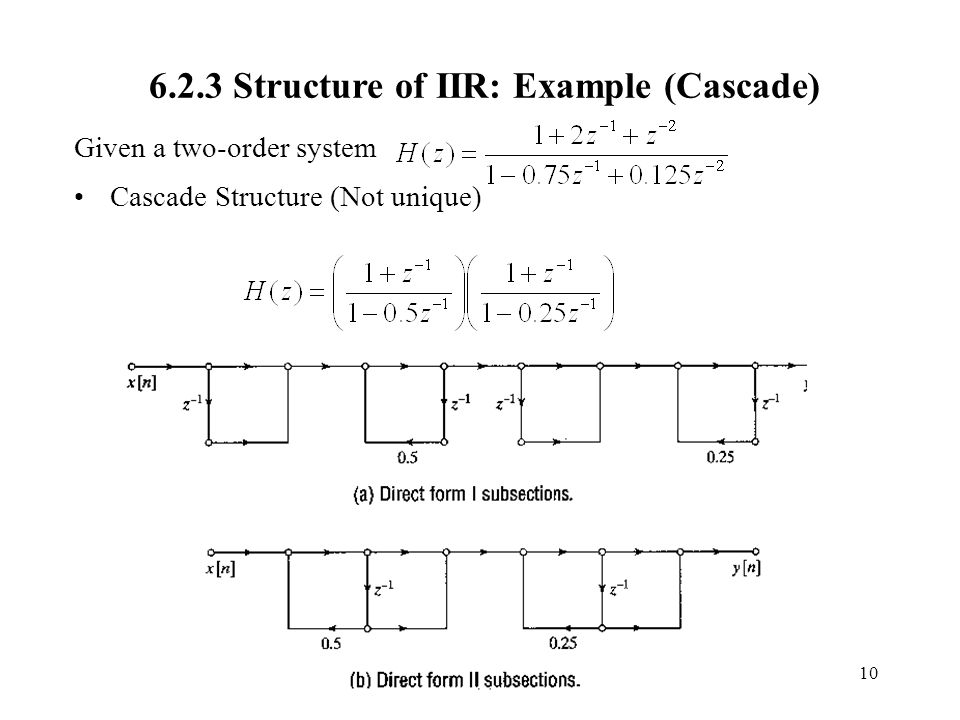 format of iir The iir filter transfer function is a ratio of two polynomials of complex variable z-1 the numerator defines location of zeros, whereas the denominator defines location of poles of the resulting iir filter transfer function.