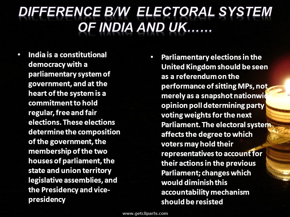 Electoral System Of India And Uk Ppt Video Online