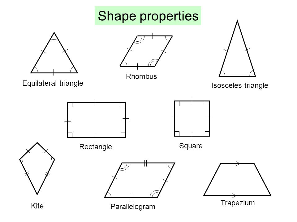 equilateral rectangle - photo #19