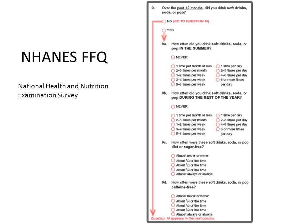 Hour Recalls Or Food Records Nhanes
