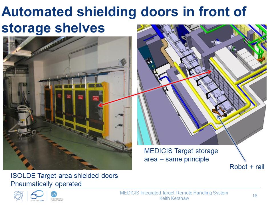 Automated shielding doors in front of storage shelves & An Integrated Remote Target Handling System for CERNu0027s MEDICIS ... pezcame.com