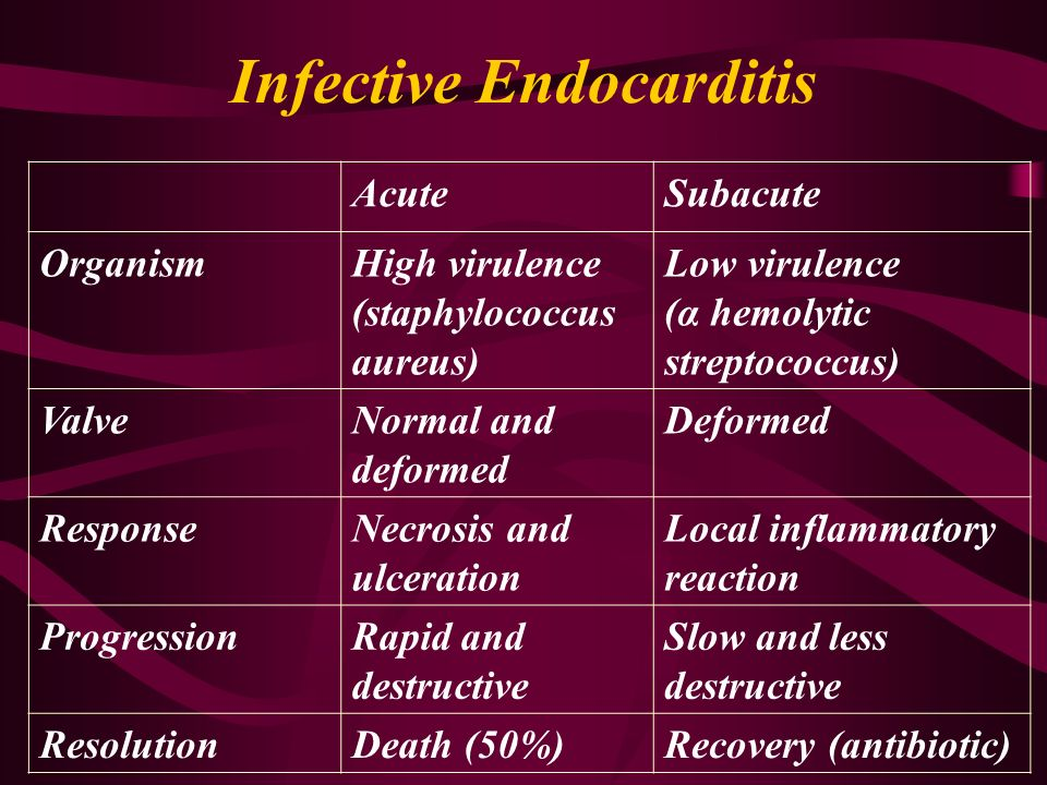 Antimicrobial therapy of prosthetic valve endocarditis