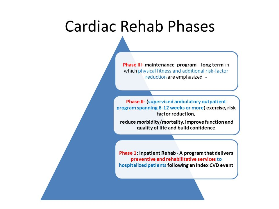 cardiac rehabilitation The cardiac rehabilitation team is eager to help you return to the healthiest and  most active lifestyle possible our skilled and compassionate nurses, exercise.