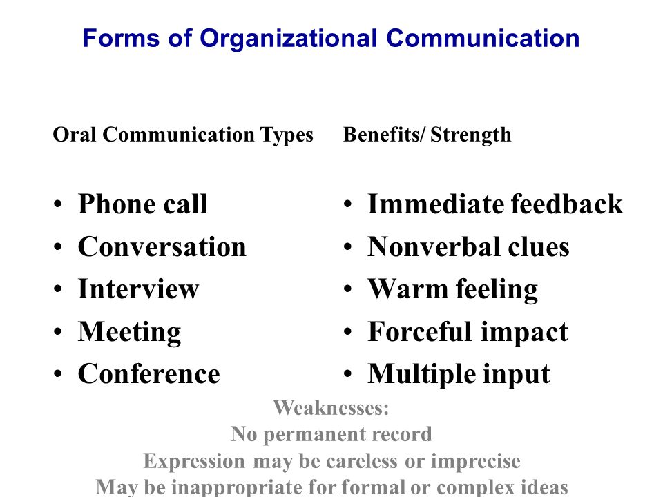oral communication in english forms functions Unlike much written communication, a public speaking situation occurs at a specific time and place with organizing speeches serves two important functions first types of temporal patterns include chronological.