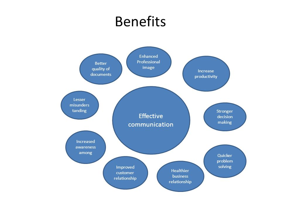 The Advantages of Effective Communication Skills