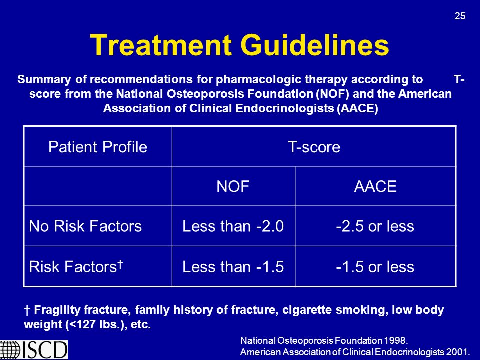 history and treatment recommendations of a Evidence-based treatment recommendations for the pharmacologic management   the diagnosis of neuropathic pain is based on a medical history, review of.