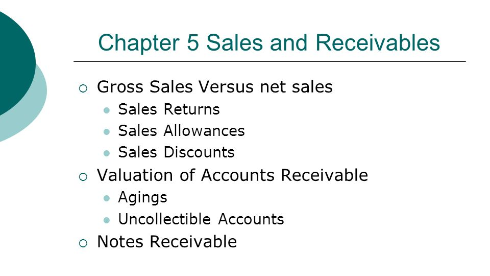accounts receivable and sales return The numbers in parentheses refer to the chapters in which the accounts  , prepare the journal entry to record the $900 sales return  accounts receivable.