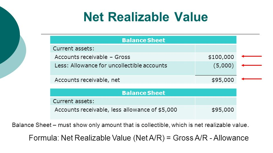 net realizable value Net realizable value is used in connection with accounts receivable and inventory in the context of inventory, net realizable value is the expected selling price in the ordinary course of business minus any costs of completion, disposal, and transportation to illustrate, let's assume that a.