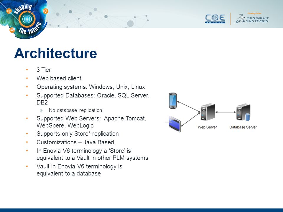 Overview of basic 3d experience enovia v6 concepts ppt for Architecture 3d linux