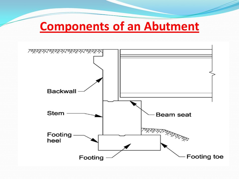 Components of an Abutment