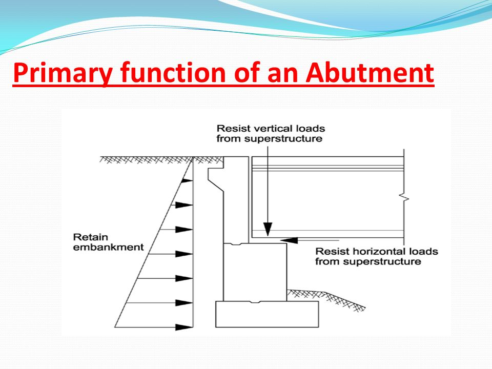 Primary function of an Abutment