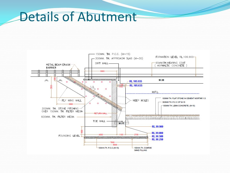 Details of Abutment