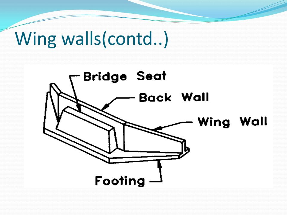 Wing walls(contd..)