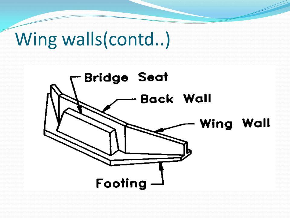 Wing walls(contd..)