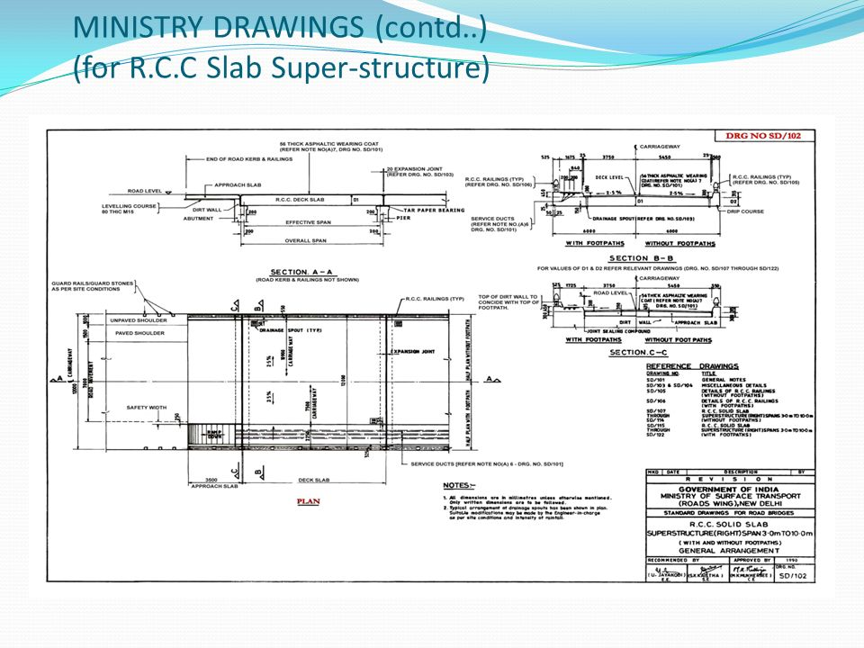 MINISTRY DRAWINGS (contd..) (for R.C.C Slab Super-structure)