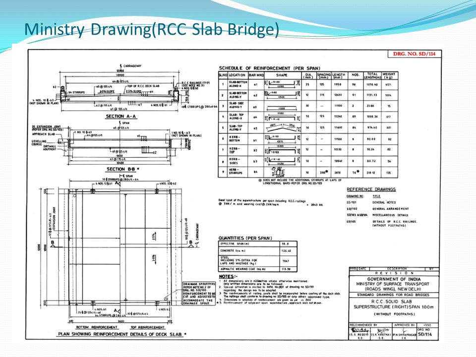 Ministry Drawing(RCC Slab Bridge)