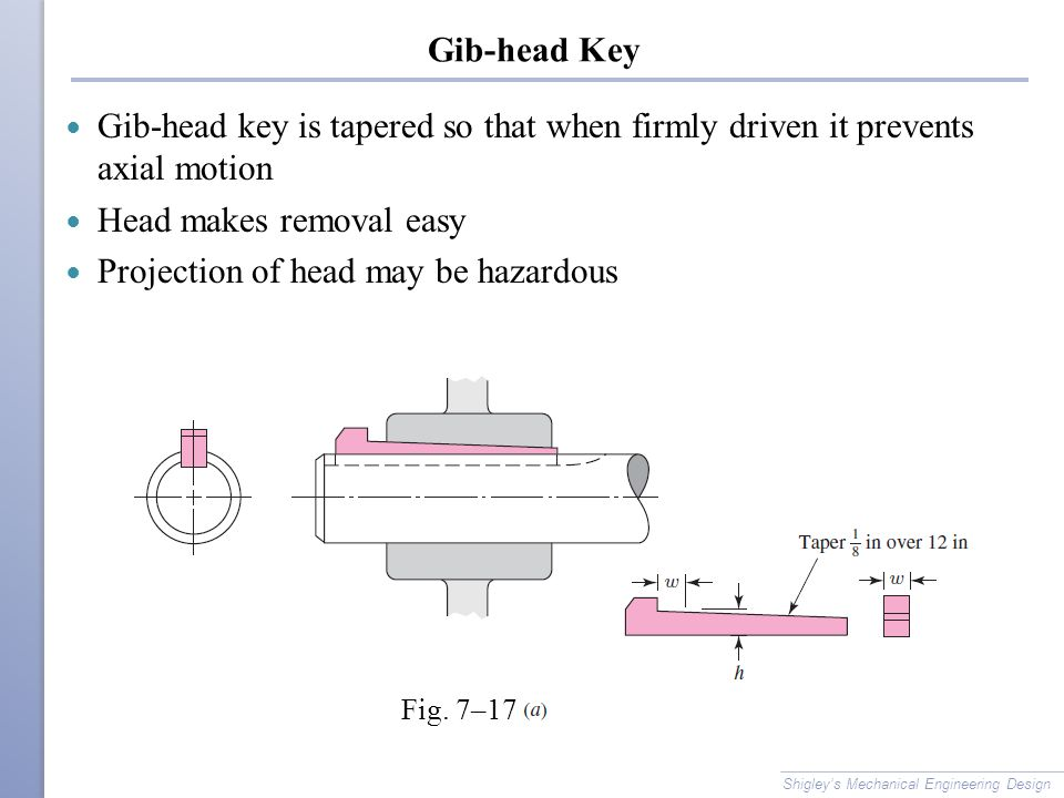 Head makes removal easy Projection of head may be hazardous