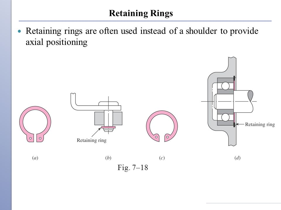 Retaining Rings Retaining rings are often used instead of a shoulder to provide axial positioning.