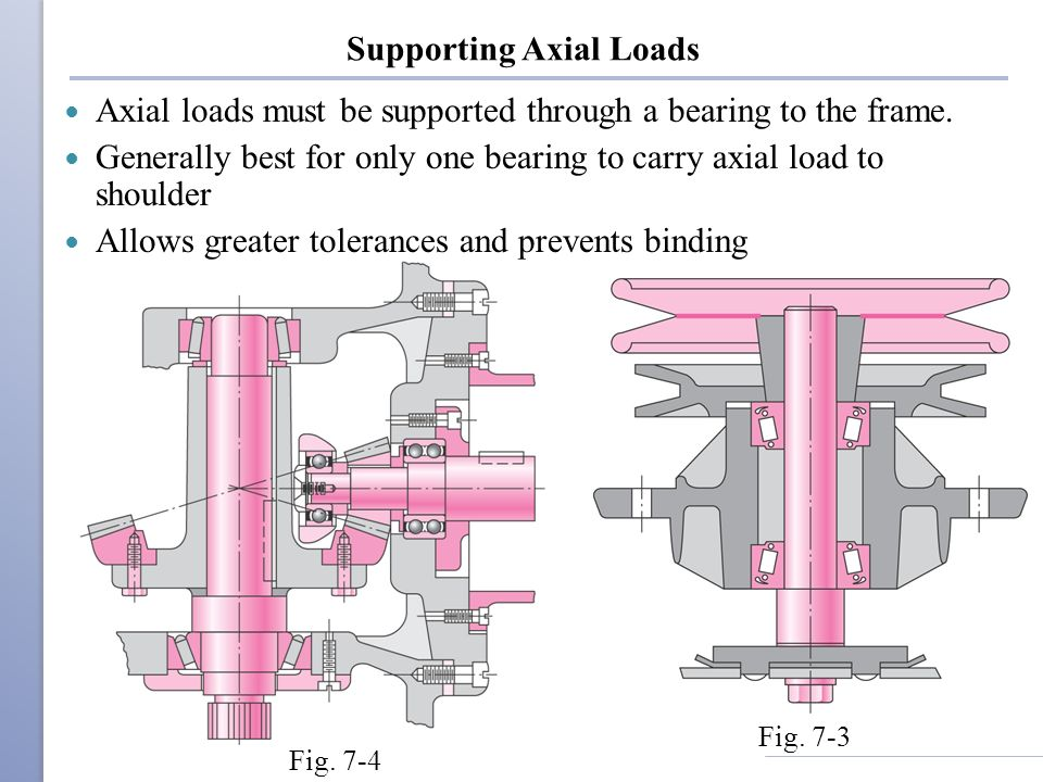 Supporting Axial Loads