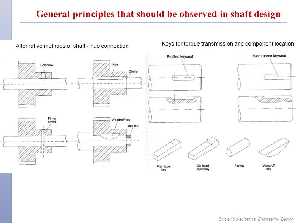 General principles that should be observed in shaft design