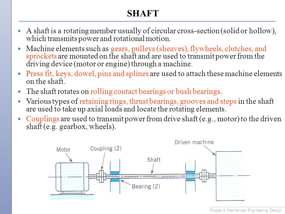 SHAFT A shaft is a rotating member usually of circular cross-section (solid or hollow), which transmits power and rotational motion.