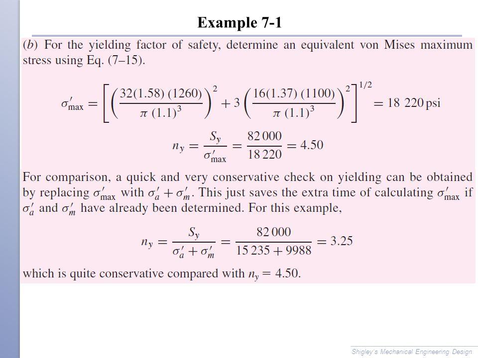 Example 7-1 Shigley's Mechanical Engineering Design