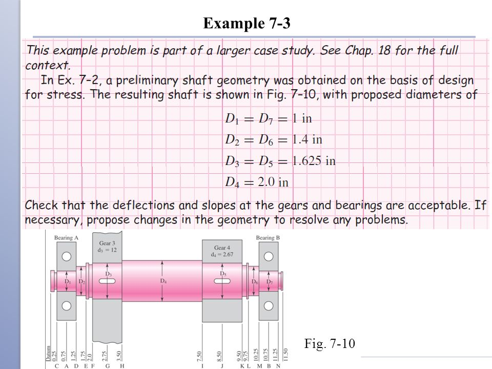 Example 7-3 Fig. 7-10