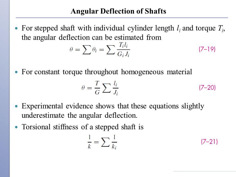 Angular Deflection of Shafts