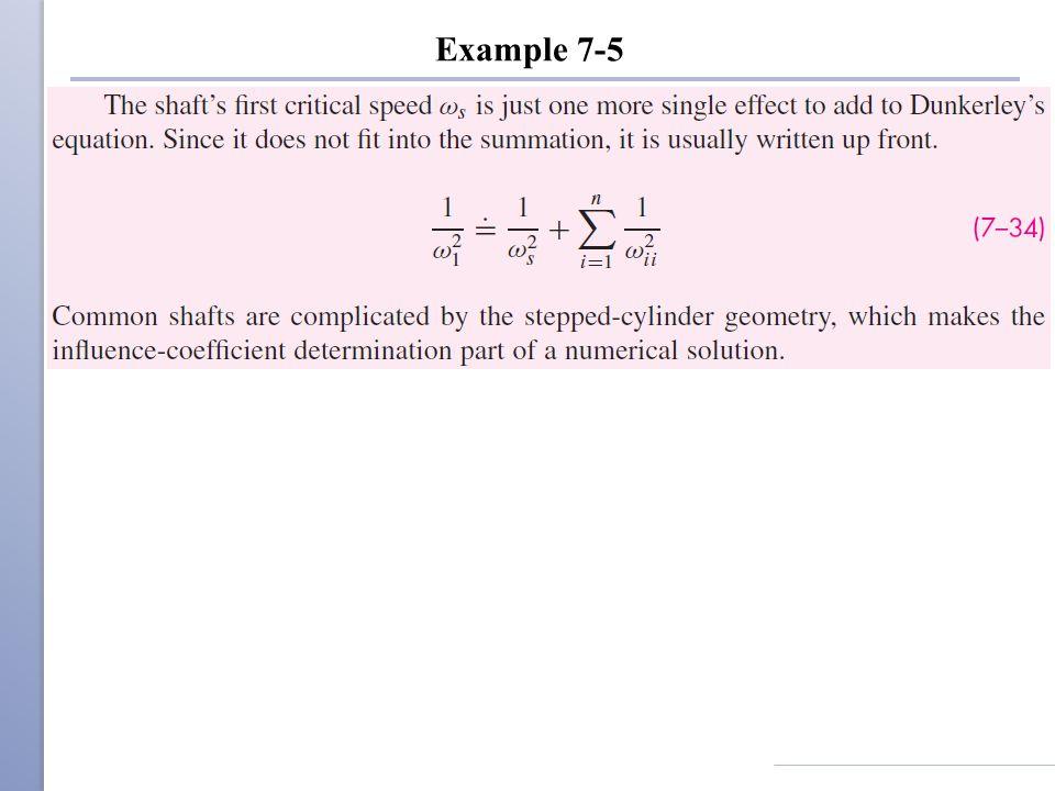 Example 7-5