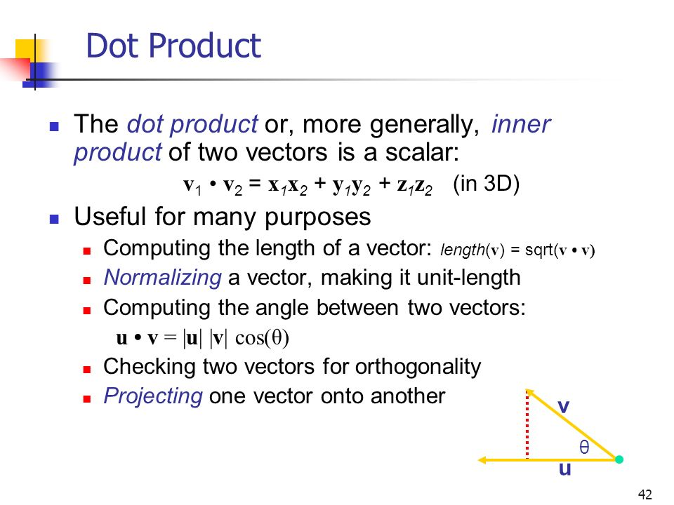 Charming inner product of two vectors images