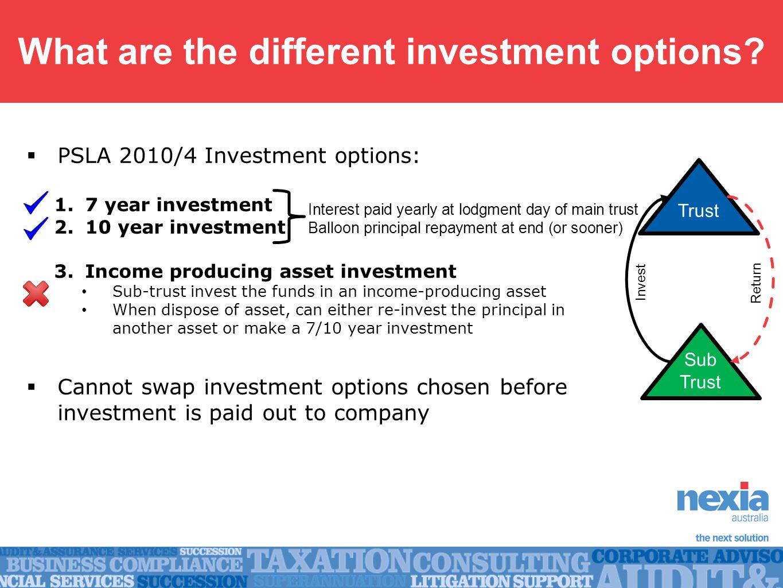 Option invest su