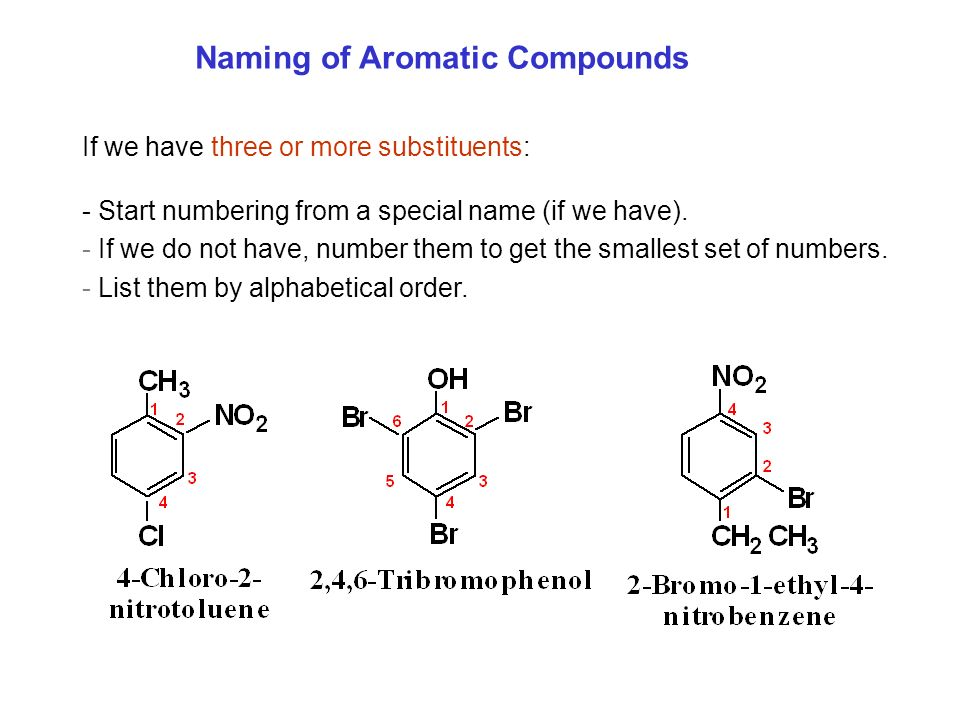 Chemical Properties Of Aromatic Compounds