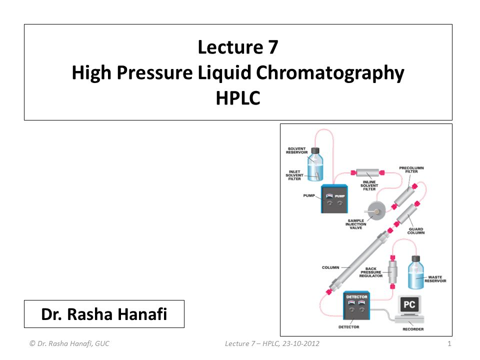 Lecture 7 High Pressure Liquid Chromatography Hplc Ppt Video