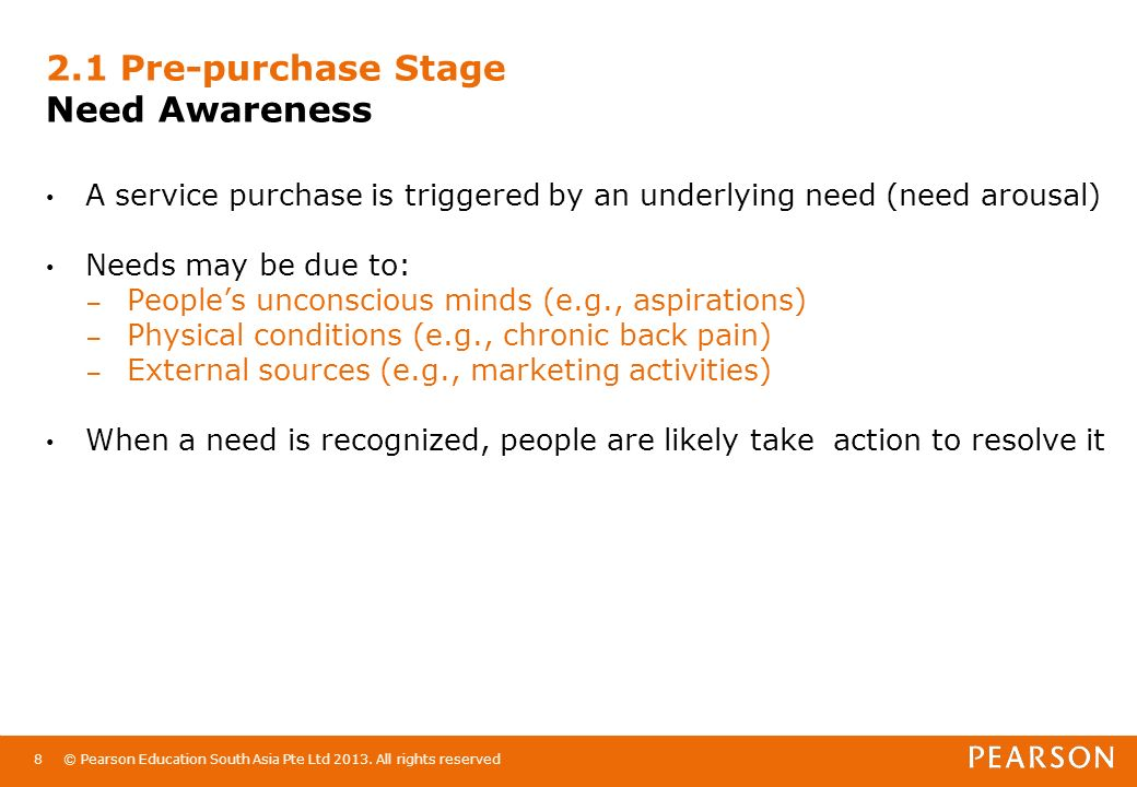 Pre-Purchase & Post-Purchase Behavior