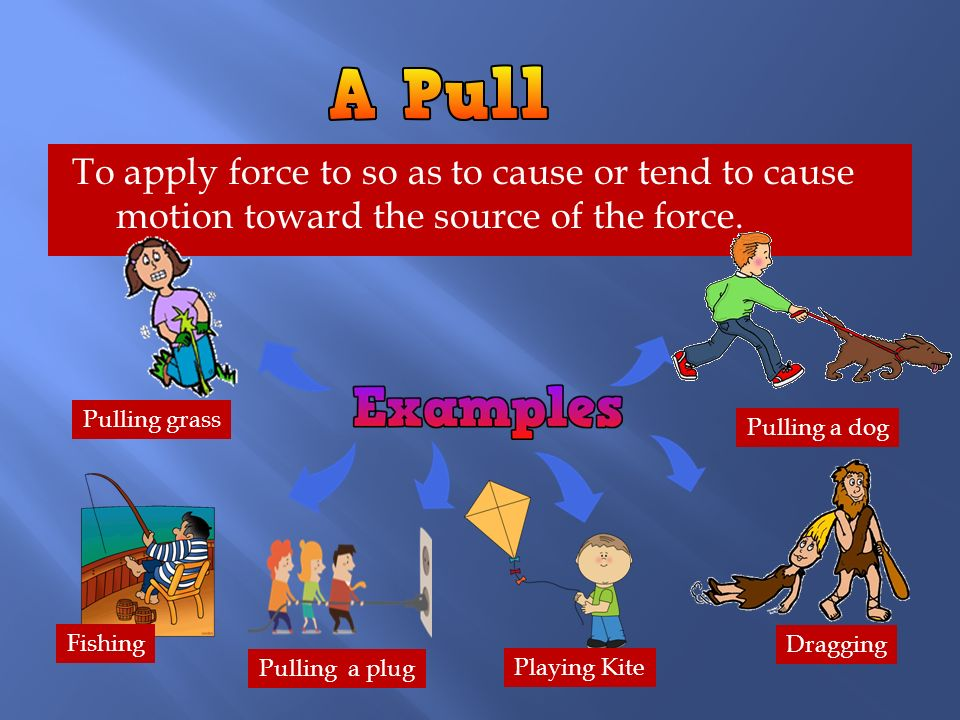 the meaning of force the effects of forces types of forces