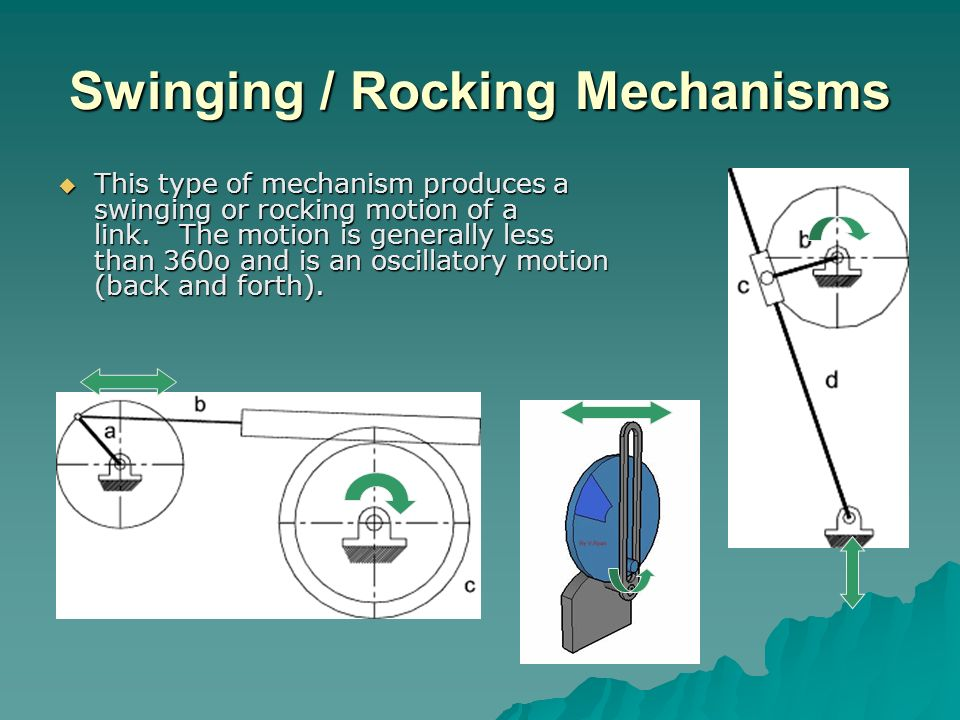 Rocking Back And Forth ~ Mechanisms considered to be an assembly of mechanical