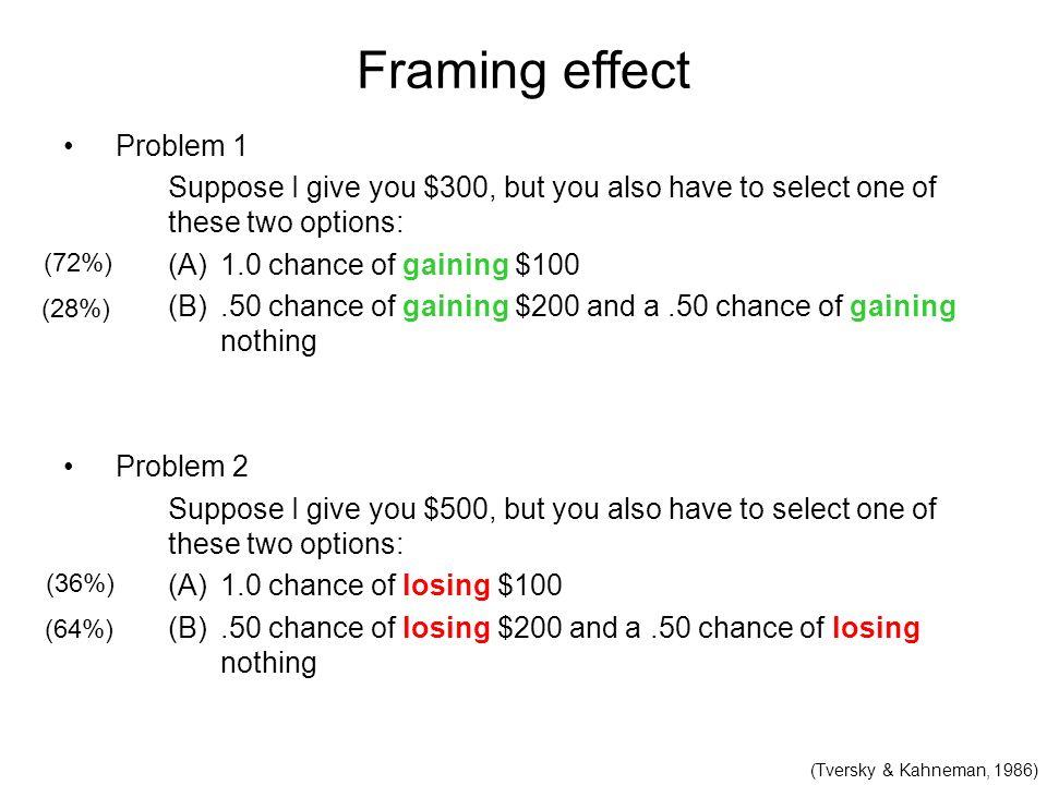 Ziemlich Framing Effekt Definition Zeitgenössisch ...