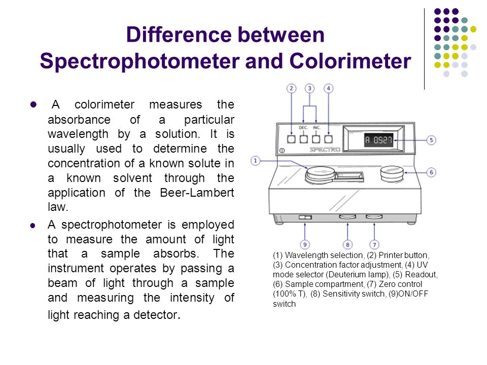 spectrophotometer colorimeter Spectrophotometry at a Glance - ppt video online download