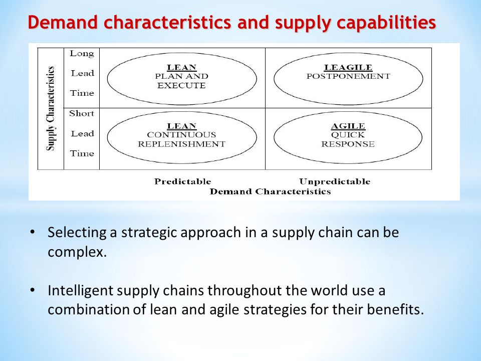 supply chain strategy product characteristics and Effect of supply chain strategy and product characteristics on nigerian manufacturing firm's 22 product characteristics and supply chain strategies.