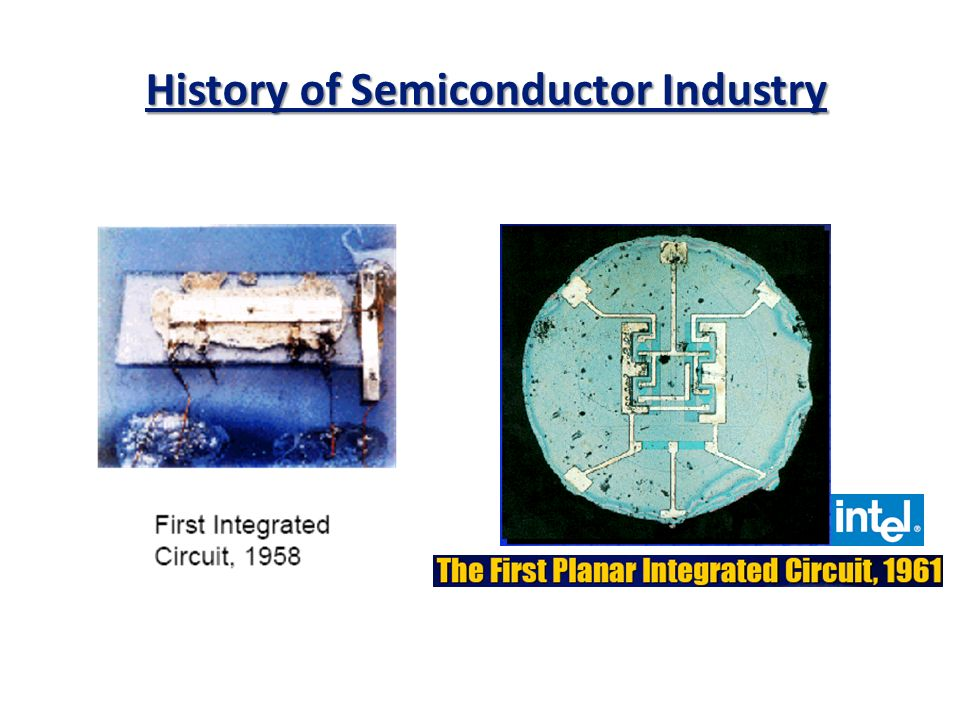 an introduction to the history of the computer industry The history of the personal computer as mass-market consumer electronic devices effectively began in 1977 with the introduction of microcomputers, although some.