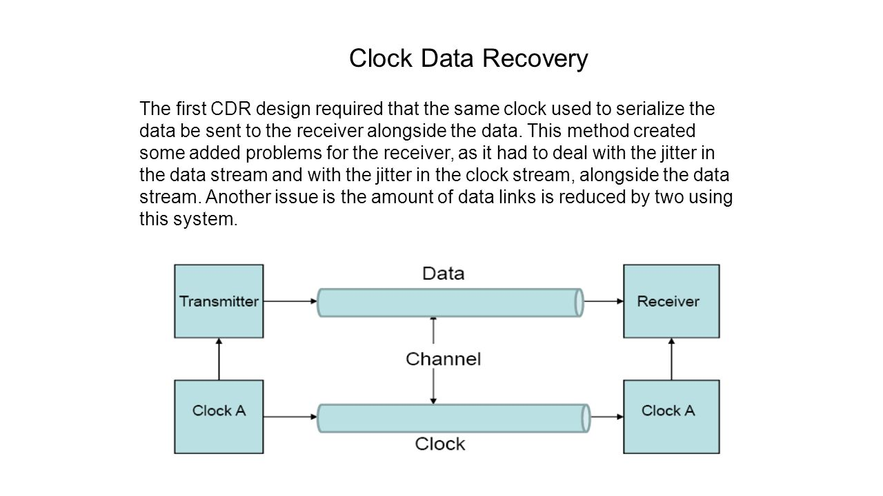 clock data recovery thesis