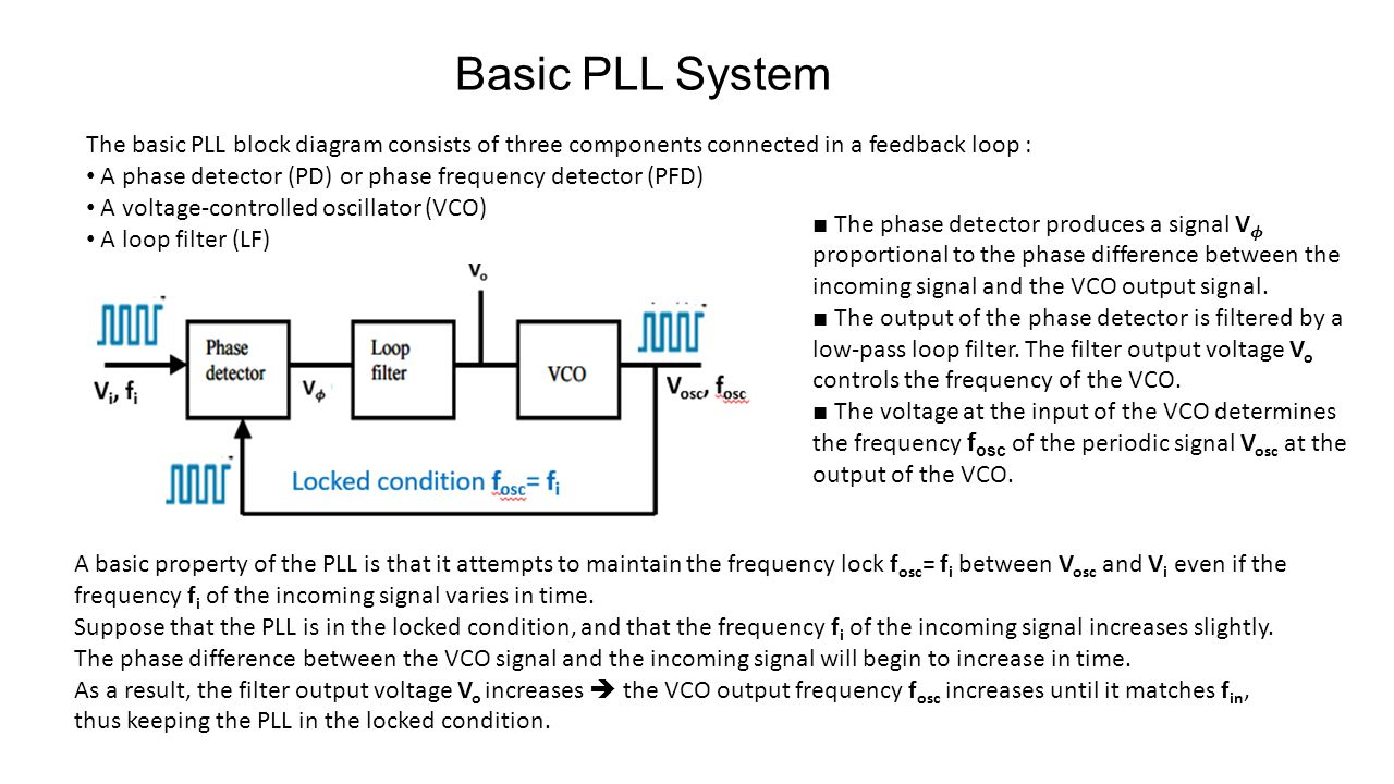 pll phase locked loop Phase locked loop pll applications pll ic 565 pll ic 565 the loop is broken and a frequency divider network is inserted between vco and phase.