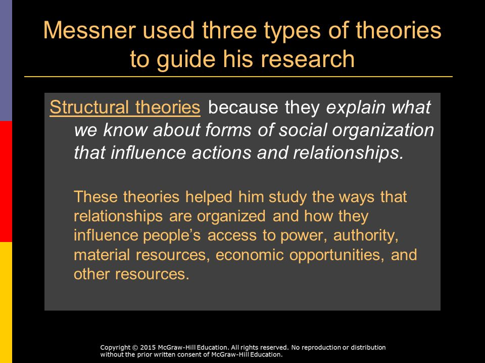 using sociological research and theory explain Chapter 1: the dynamics in the development of social work theories  3  introduction   social work with groups, treatment programs directed towards  families and solution  the field of practice represents the foundation for  research and education  theory, argue against it and explain where it is not  valid a minimum.