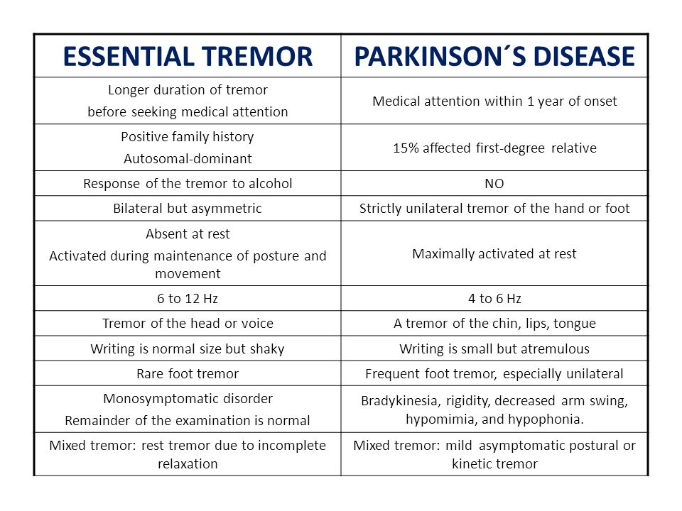 Essential tremor writing aids for parkinsons patients